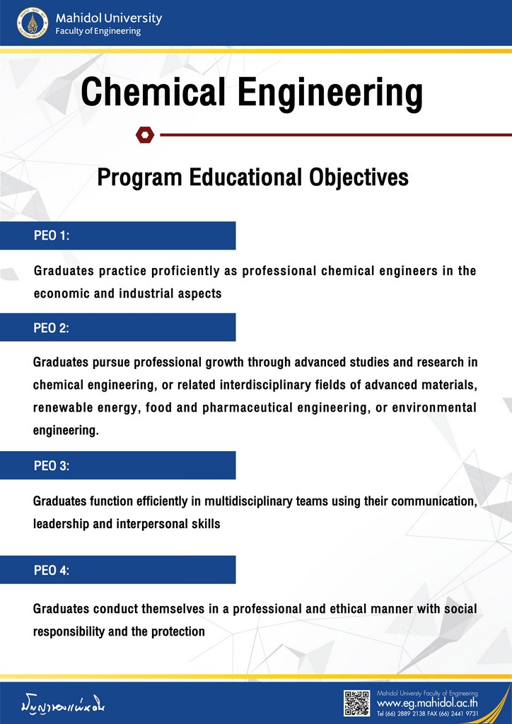 Chemical Engineering Program Education Objectives